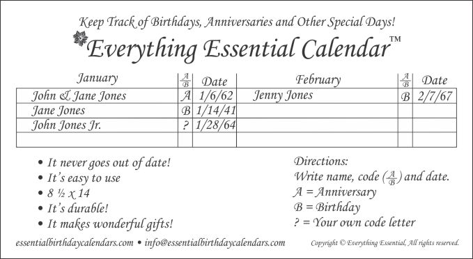 Using Everything Essential Birthday Calendars